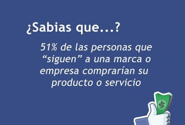 5 Estrategias de Marketing para Facebook