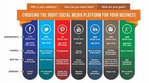 Cual red social es mejor?